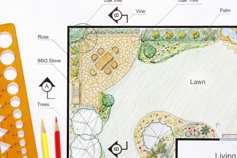 use a garden planner to choose outdoor plants millcreek gardens